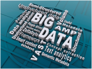 """Big Data"" the engine of Business in the 21st century"