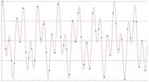Fig2-estimation