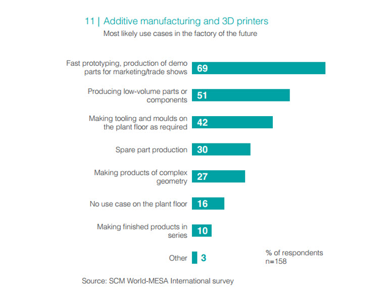 additive-manufacturing-and-3D-Printing