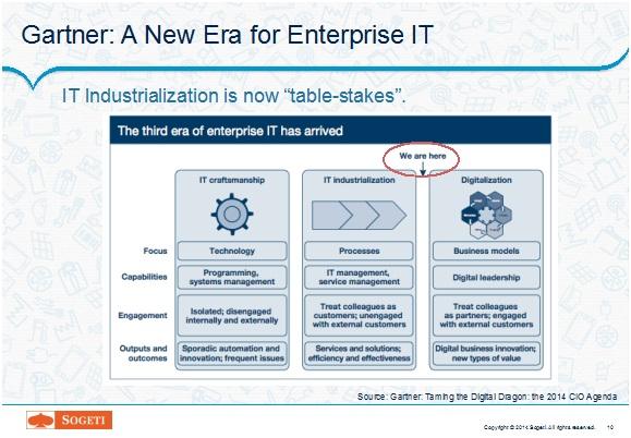 Gartner -A New Era for Enterprise IT