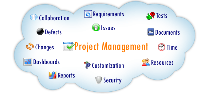 project managment tools Smartsheet is a portable project management software to help teams collaborate, time-tracking, reporting, resource management, and planning tasks the cloud-based software has some amazing features that brings it on the list of best project management tools.