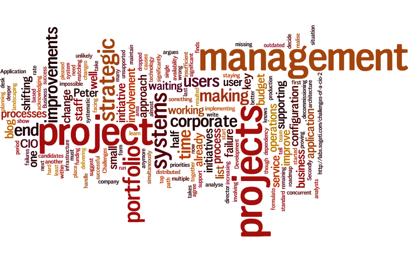 CIO#3 wordle