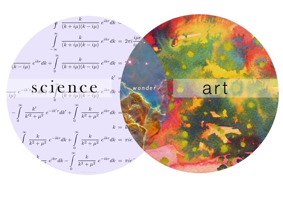 Science Art Wonder