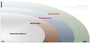 Datacenter curve