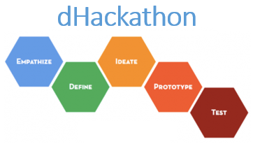 Hosting Your Own dHackathon – Design Thinking in Action