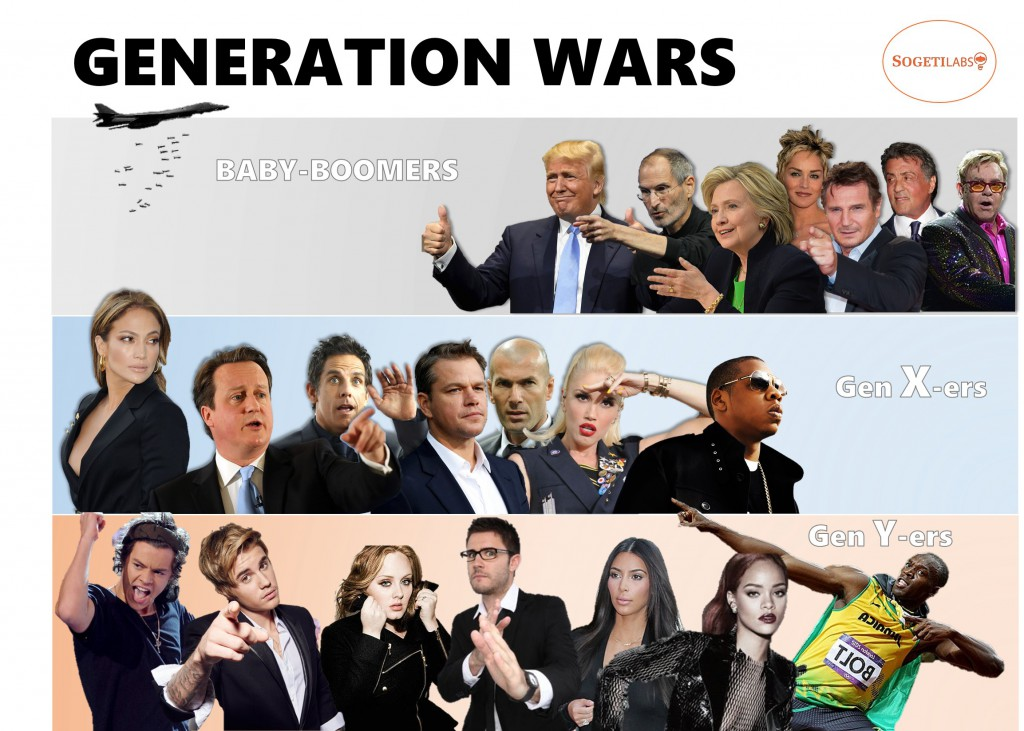 Workplace Generation Wars