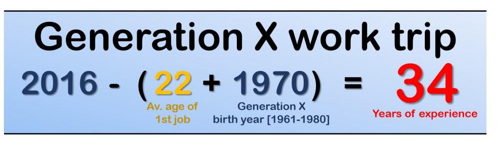 generation X work trip