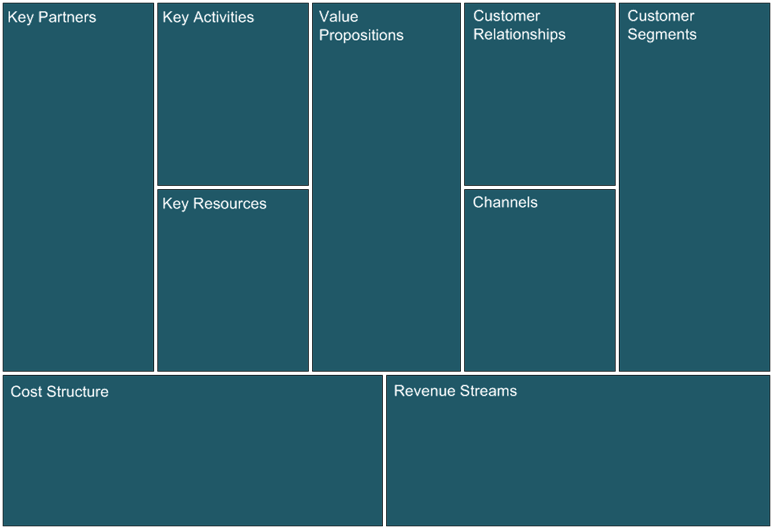 Enterprise Architecture for Business Model Innovation in a Connected Economy – Series Introduction