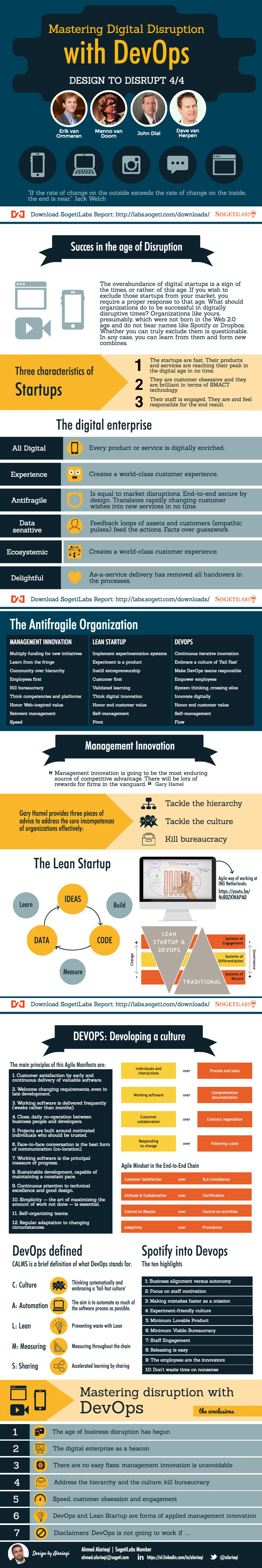 Infographic – Mastering Digital Disruption with DevOps