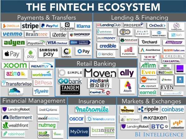 How are FinTechs Planning to Takeover the Financial ...