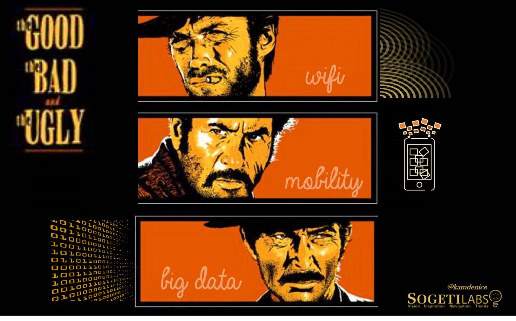 The wifi the mobility and the big data