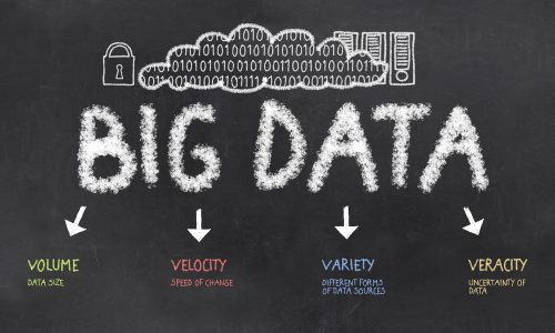 Why your Big Data is useless