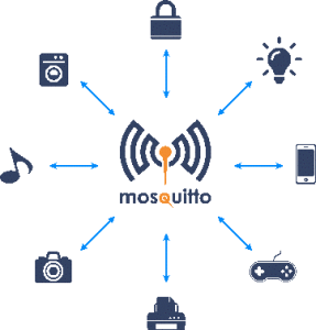 Collaborating IoT Endpoints with MQTT Broker