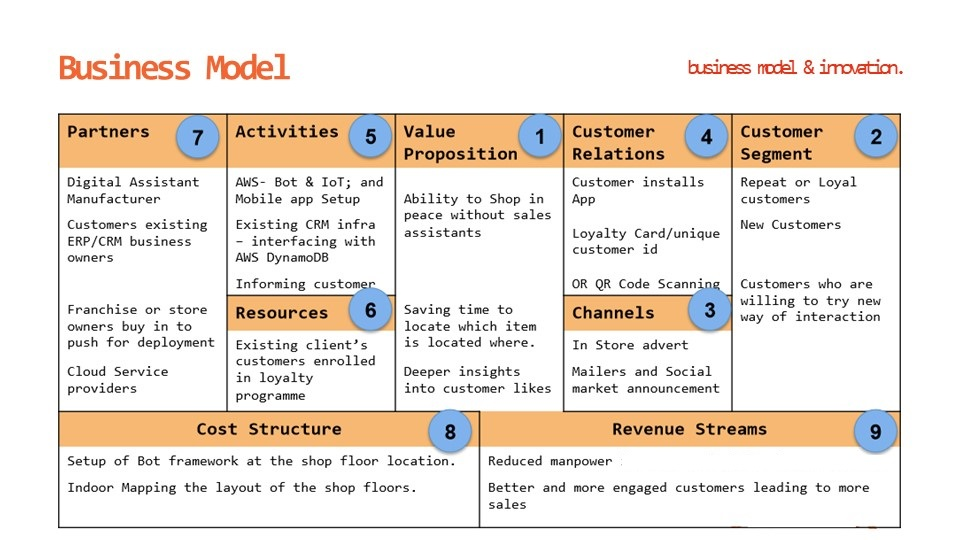 Innovation Accelerator - Retail Service Bot (Part 2