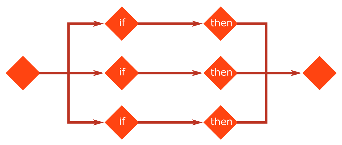 Algorithm visualized