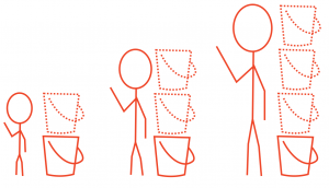Measuring a body growth with metal buckets