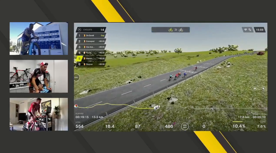 Becoming digital fast: The Tour of Flanders 2020 was ridden virtually, because of the Corona crisis